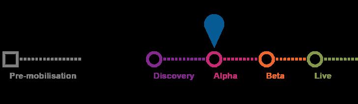 Alpha phase
