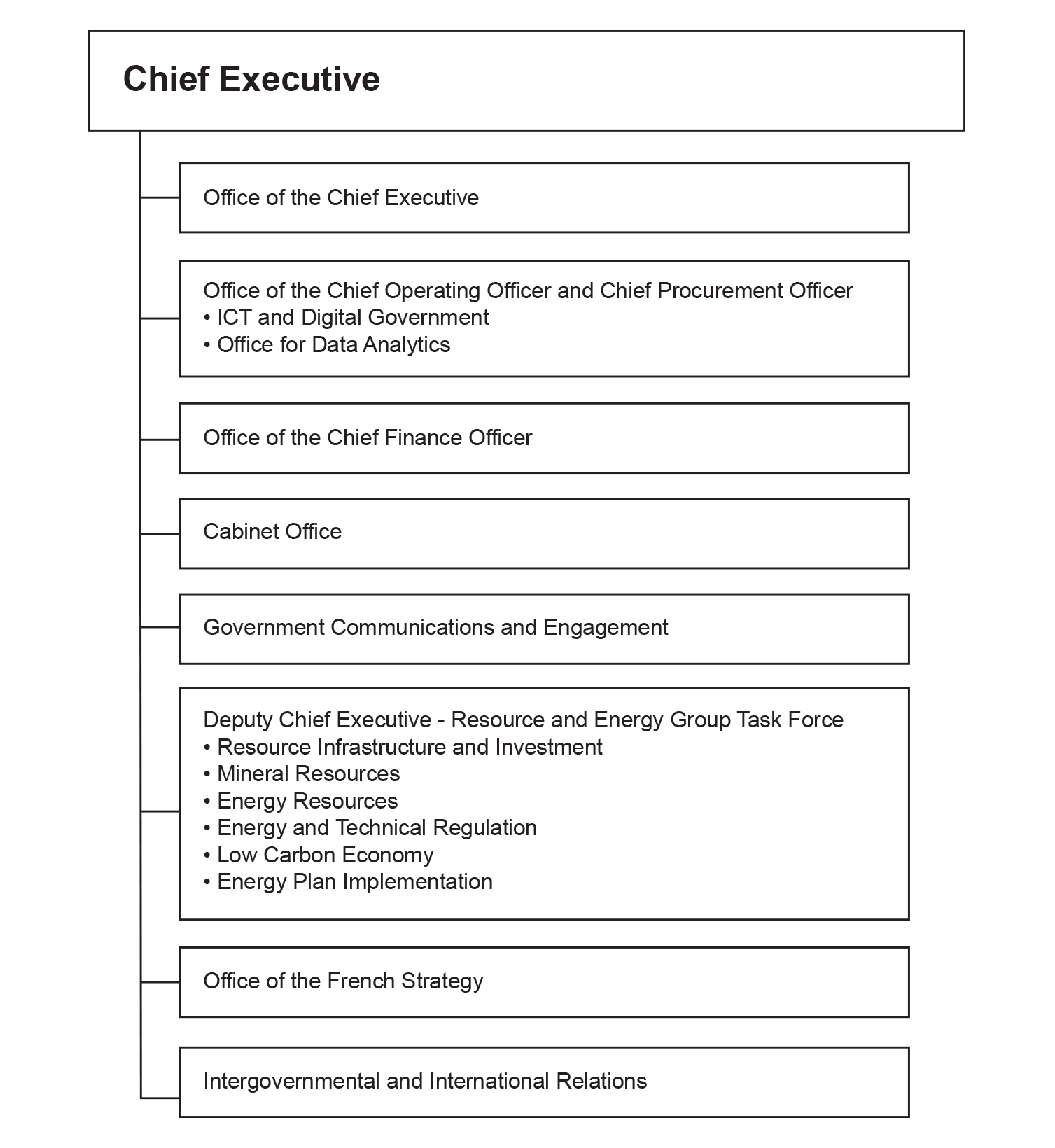 2017-18 Annual Report - Section A   Department of the ...